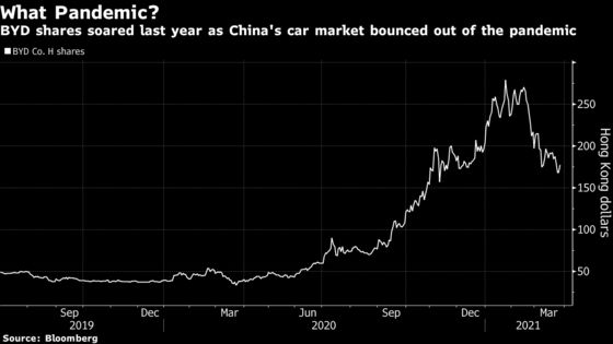 Buffett-Backed BYD's Profit Surges 162% on Electric-Car Boom