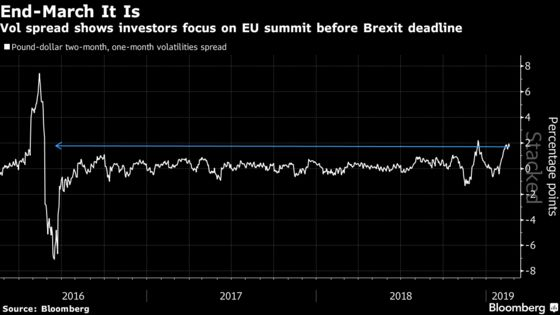 Why Pound Traders Should Stop Obsessing Over Brexit Day