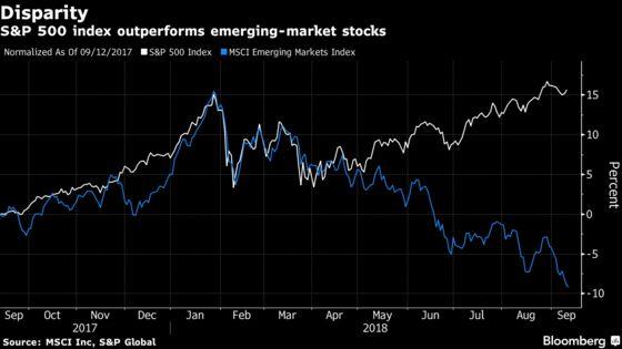 Emerging-Market Sneeze Puts Developed World Immunity in Doubt