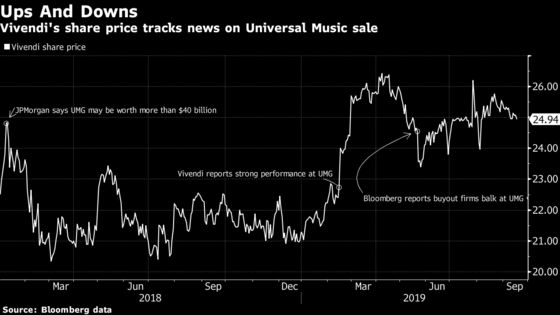 The Paradox Behind Universal Music's $33 Billion Price Tag