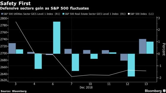U.S. Stocks Drift on Trade Jitters; Dollar Climbs: Markets Wrap