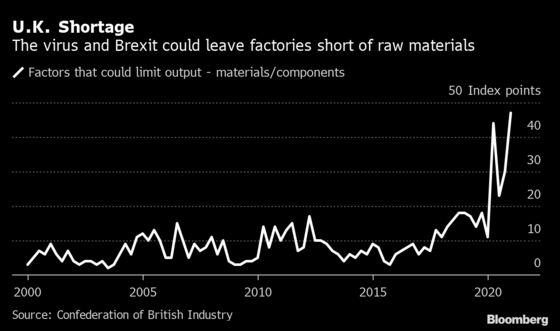 A Month on From Brexit, U.K. Firms Are Being Slowly Ground Down