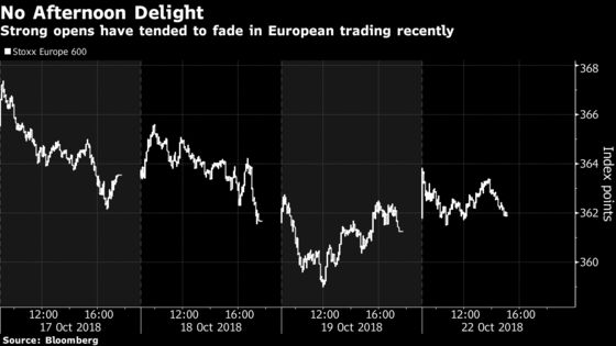 Another European Stock Rally Falters as Dead-Cat Bounces Abound