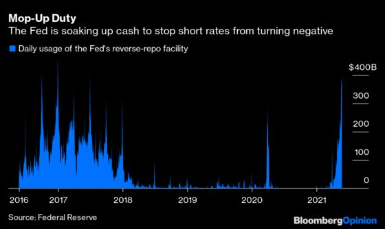 Fed Aims to Radically Transform Funding Markets