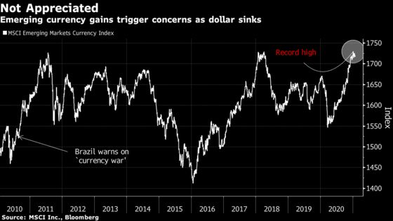 Yellen Faces 'Currency War' Redux as Strong Dollar Ditched