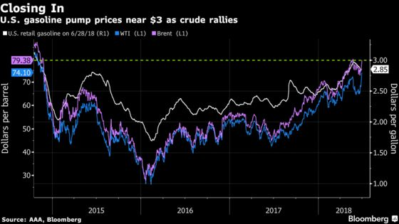 Higher Oil Prices Will Cost the Average American Family $440 This Year