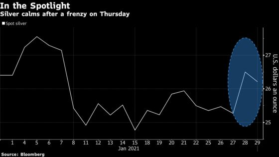 Silver Seizes the Spotlight Following Reddit Day-Trader Frenzy