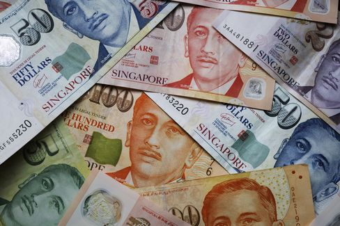 Singapore May Ease Currency Gain as Growth Slows