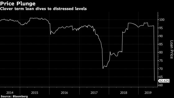 A Leveraged Loan Collapses and Reveals Key Risk in Credit Market