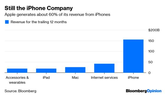 Apple Doesn't Need to Be Netflix to Succeed at Video