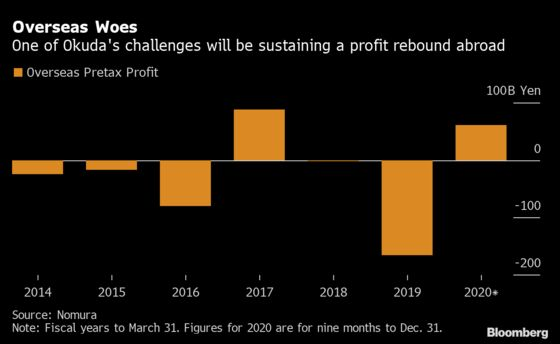 Nomura's CEO Faces Tough Initiation Juggling Overhaul and Virus
