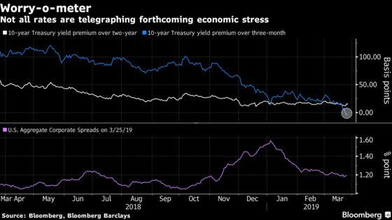 Goldman Joins Chorus Warning AgainstYield Curve Panic