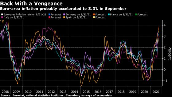 Euro-Area Inflation Expected to Be Back With a Vengeance