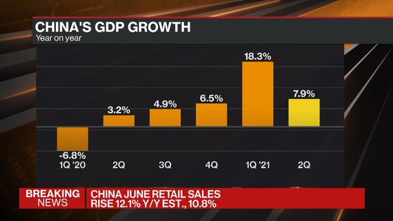 China's More Balanced Recovery Gives Support to Global Rebound