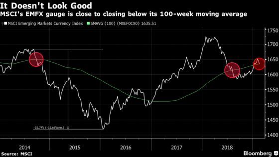 Local Risks in Emerging Markets Are Giving Traders Something to Worry About