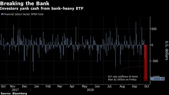 Investors Flee Largest Financials ETF as Bank Earnings Kick In