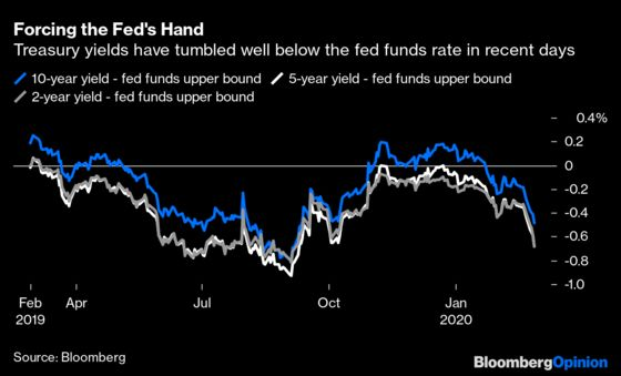 Bond Traders See Fed Facing an All-or-Nothing Decision