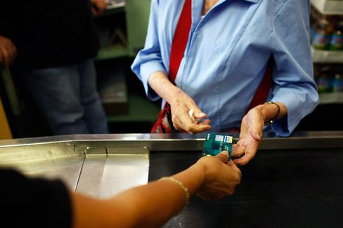 Is the CARD Act Hampering Small Business Borrowing?