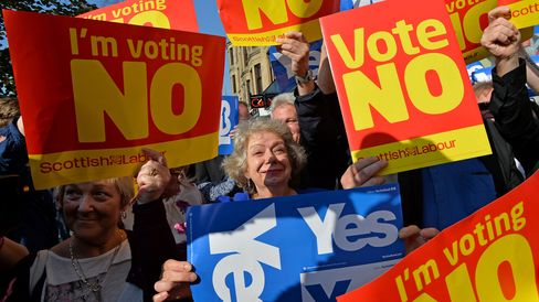 Independence Supporters and Opponents