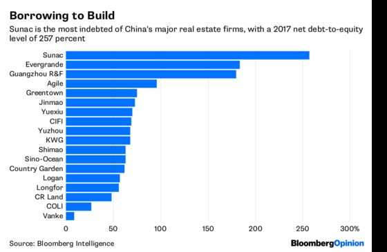 Don't Waste TimeCrying for China's Developers