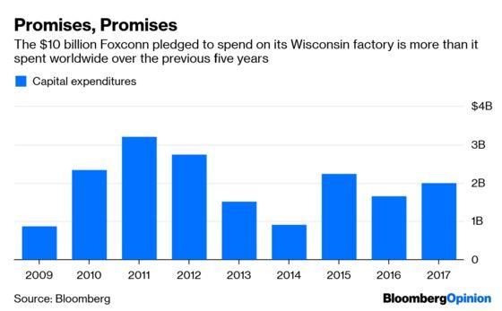 New York Dodged an Amazon Bullet.Wisconsin Still Faces a Bazooka.