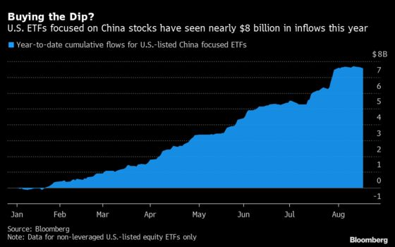 China Stocks Listed in U.S. Pounded as Beijing Clamps Down
