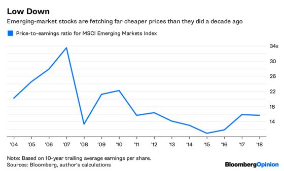 No Need to Panic About Emerging Markets