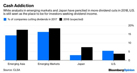 Got Dividend Jitters? Take a Look at Emerging Markets