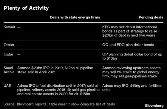 Oil Crown Jewels Are No Longer Off Limits With Deals Ramping Up