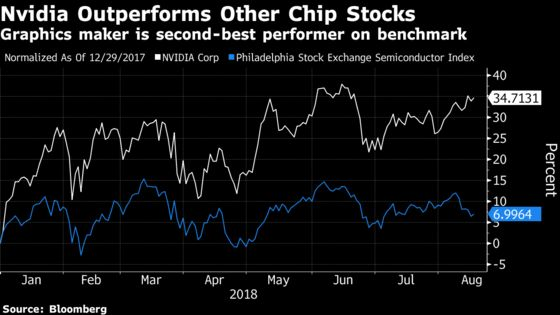 Nvidia's Crypto Gold Rush Goes Bust in Lackluster Forecast