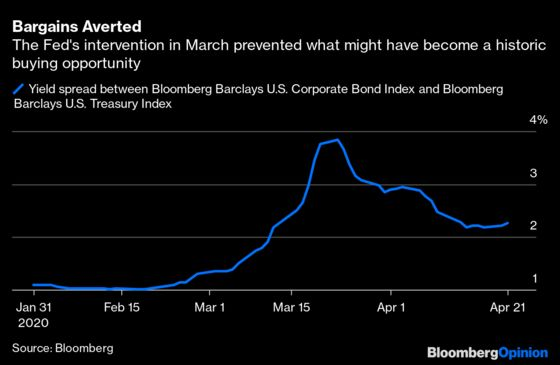 Fed Denies Active Bond Managers a Star Turn
