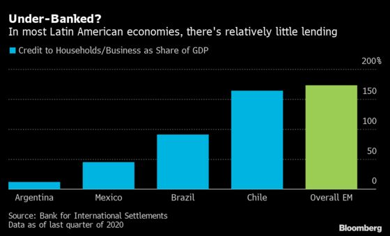 The Problem With Latin America's Rate Hikes: They Barely Work