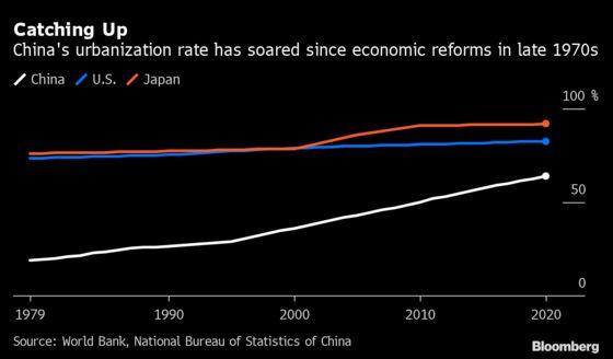 Urbanization Could Help Solve China's Shrinking Workforce