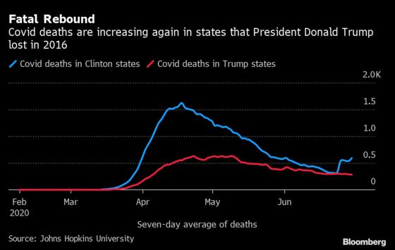 Trump's Support Is Withering in Areas Where Virus Cases Are Rising