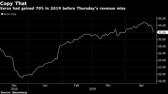 Xerox Loses theCrown as Top U.S. Stock of the Year