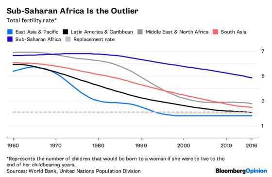 Ending China's Birth Limits Won'tBring a Baby Boom