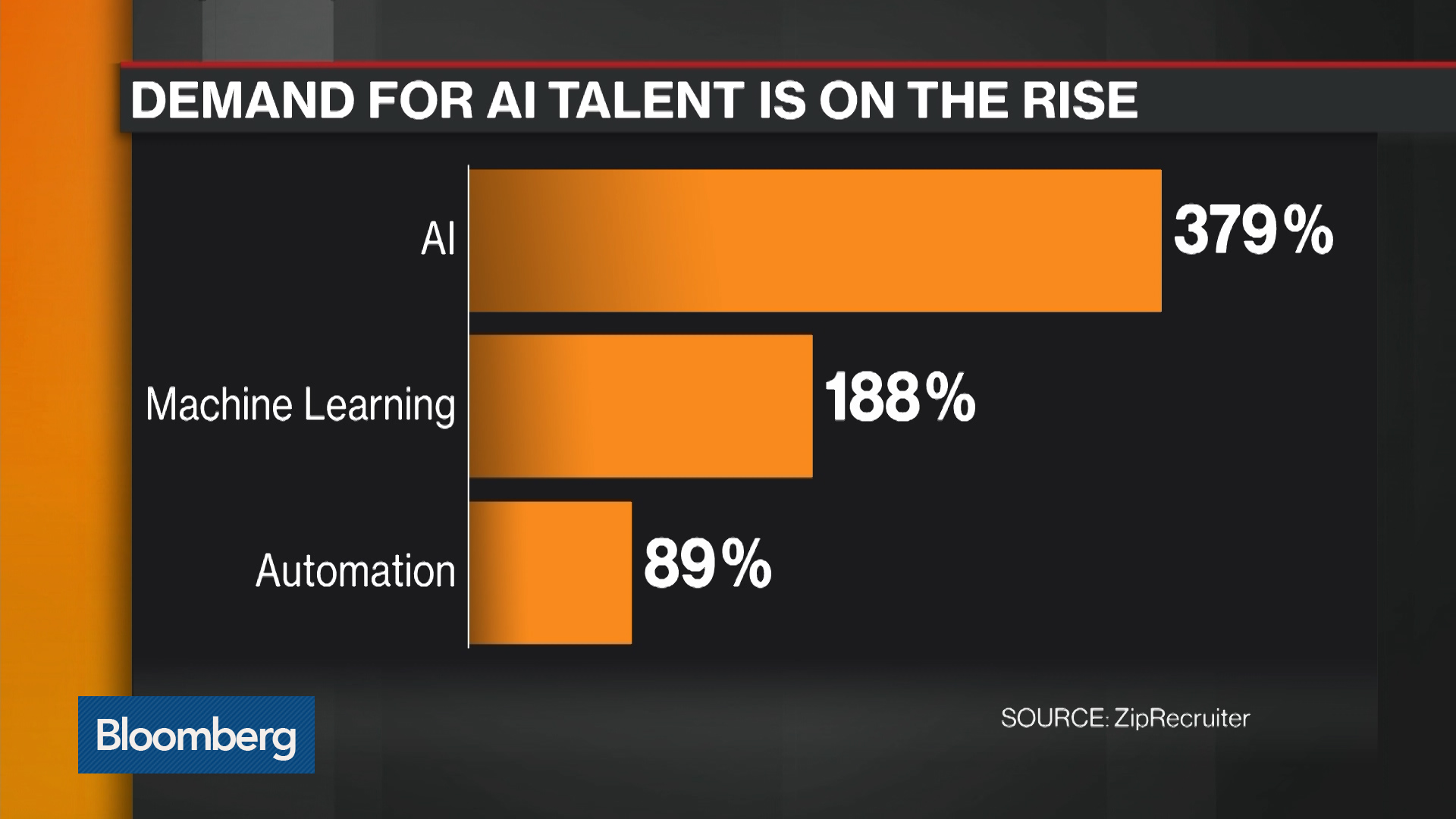 Finance Needs People Who Work Well With Robots - Bloomberg