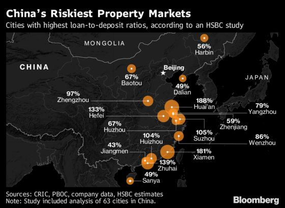 Fresh Slowdown in China Home Prices Turns Spotlight on Beijing