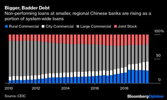 China Spins a Trade-Deal Trap inBad DebtMarket