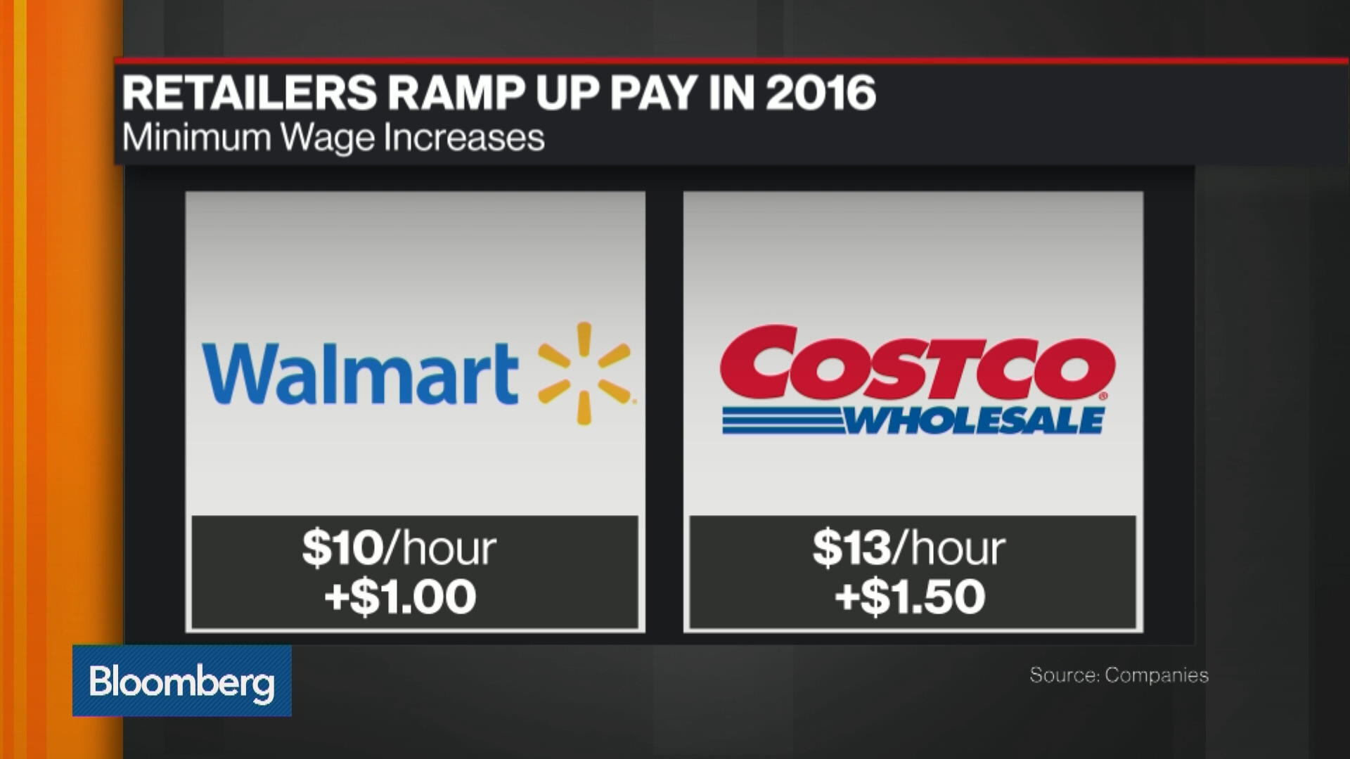 https://www.bloomberg.com/news/videos/2016-03-18/why-is ...