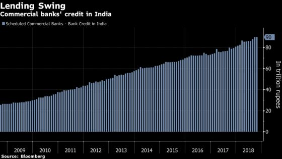 Bad Debt at India Shadow Banks Seen Rising Amid High Fund Costs