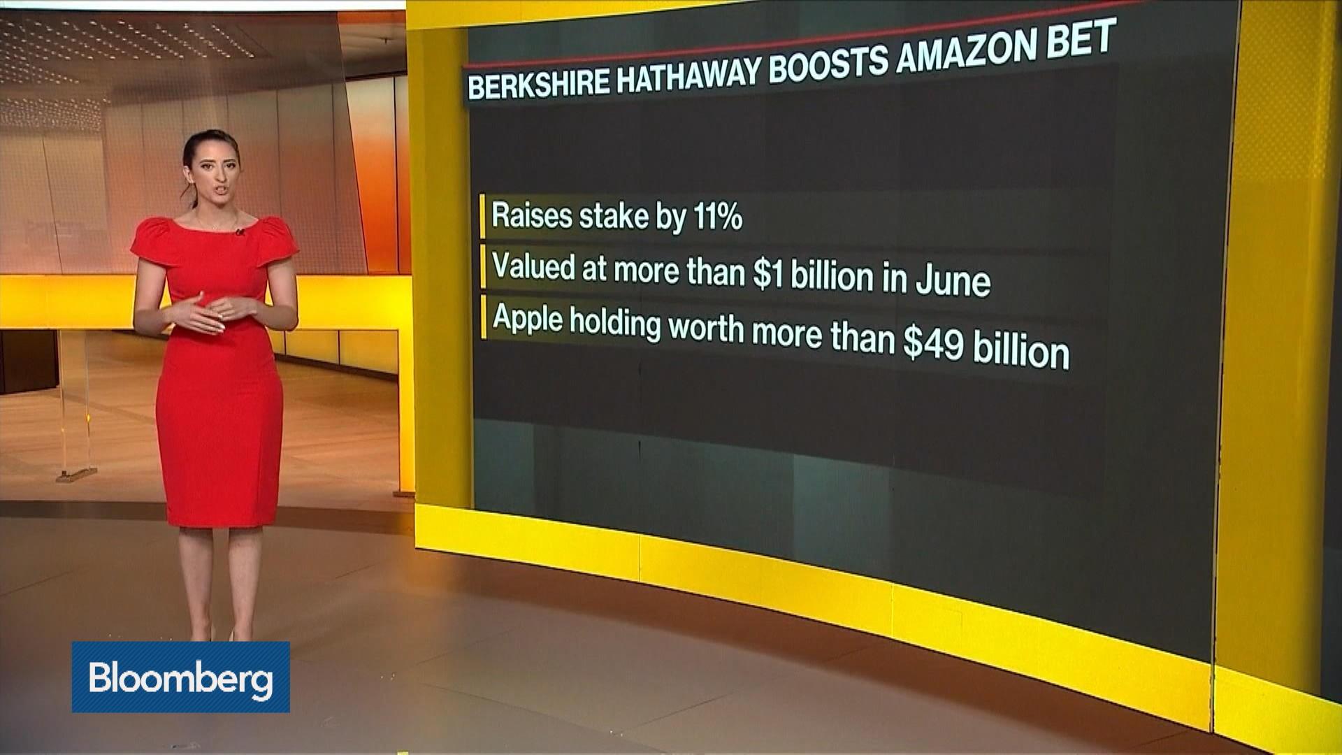 Berkshire Hathaway Boosts Amazon Bet