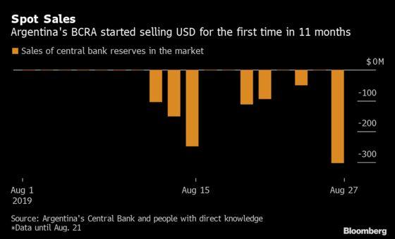 Argentine Markets Sink Anew on Fernandez's Harsh IMF Statement