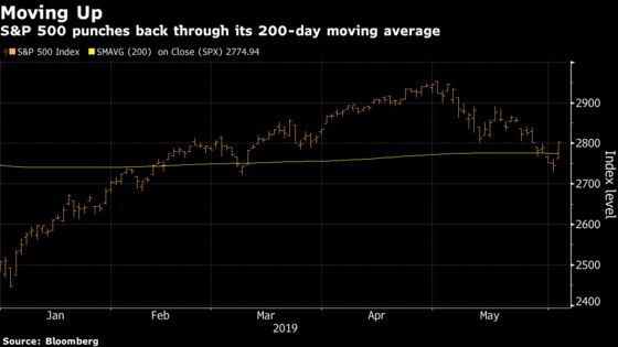 Stocks Jump Most Since January on Jolt From Powell: Markets Wrap