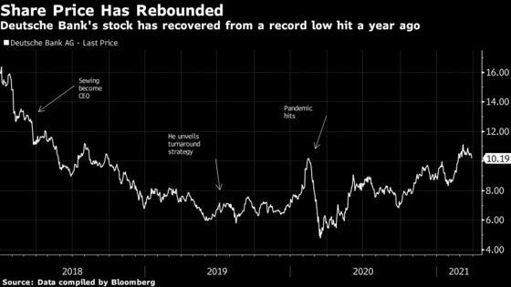 Deutsche Bank Shuffles Leadership as Focus Shifts to Revenue