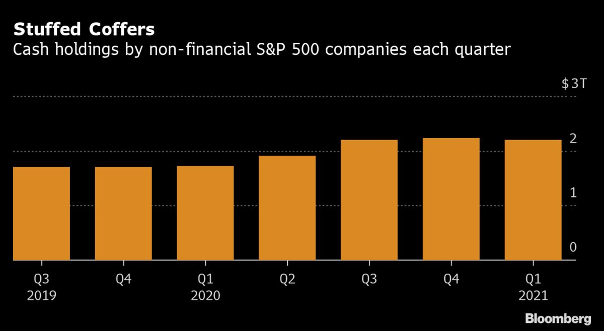 S&P 500 Firms Beef Up Their Cash Piles to Deal With 'New Normal'