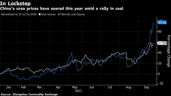 China Power Crunch Unleashes Turmoil in Commodities Markets
