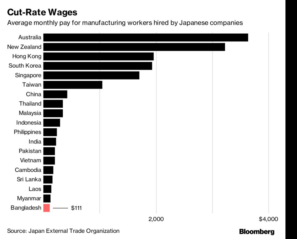 Japanese Trading Companies In India