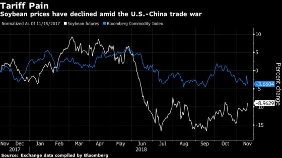 Trump Administration Wants Soybeans Included in Any U.S.-China Trade Deal