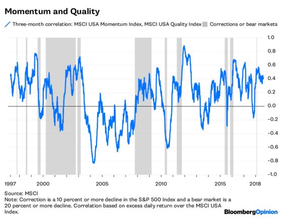 Dance of Investing Styles Doesn't Signal a Downturn